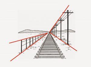 lijnperspectief