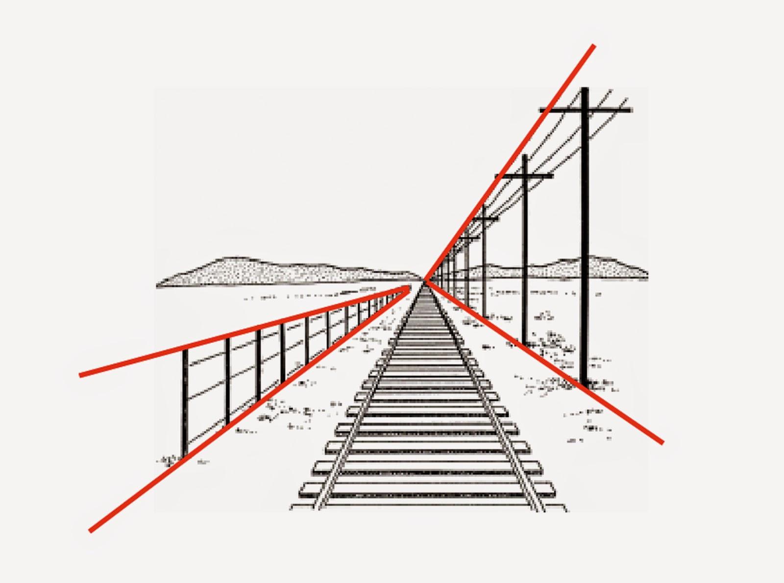 Begrippen beeldaspect perspectief  ruimte klas 2   Beeldende Vorming